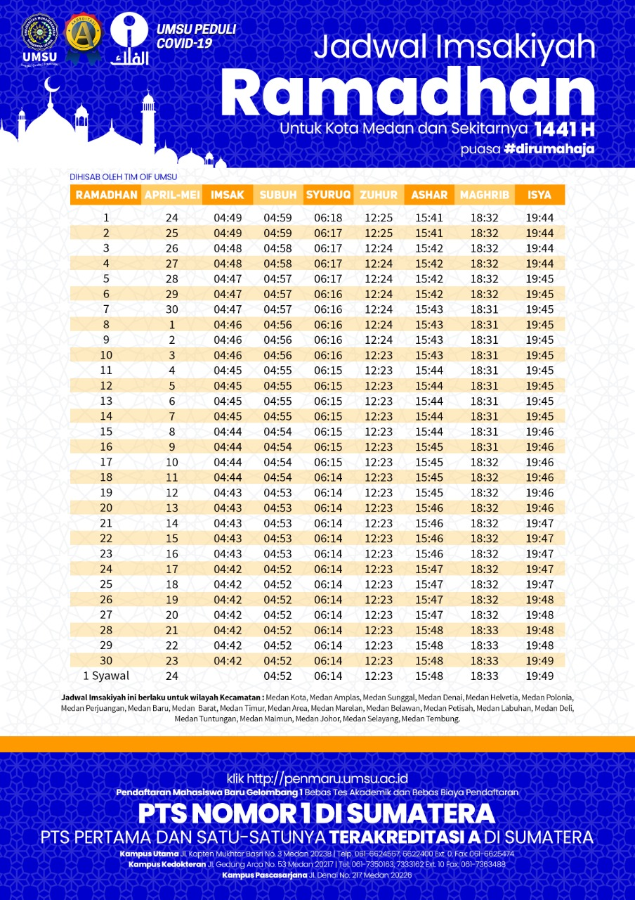 Jadwal Imsakiyah Ramadhan 1441 H untuk Kota Medan dan ...